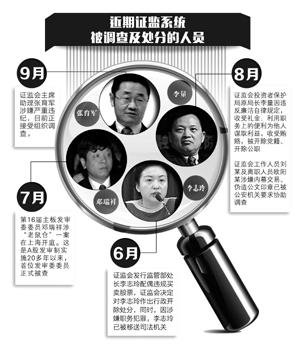 坊间评论说,2015年中国反腐工作最新最猛的