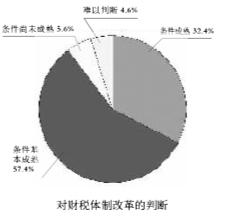 gdp考核方式_深圳出手,取代GDP的考核体系来了 这个行业要变天